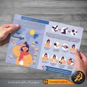 طرح پوستر علائم و راه های پیشگیری از ویروس کرونا